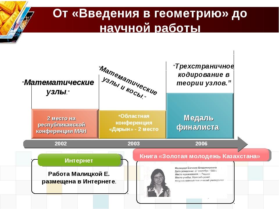 """От «Введения в геометрию» до научной работы 2002 2003 2006 """"Математические уз..."""