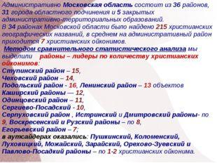 Административно Московская область состоит из 36 районов, 31 города областног