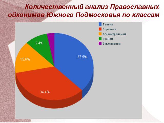 Количественный анализ Православных ойконимов Южного Подмосковья по классам