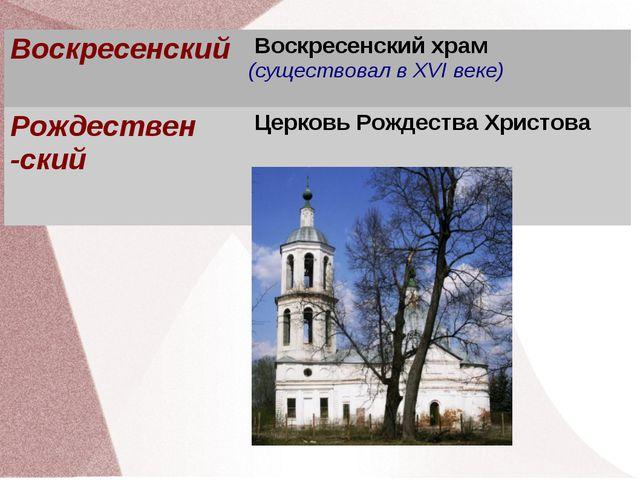 Воскресенский Воскресенский храм (существовал в XVI веке) Рождествен -ский...