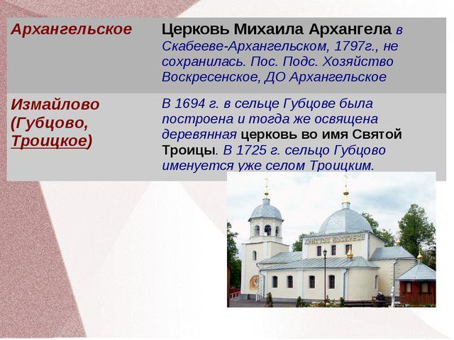 АрхангельскоеЦерковь Михаила Архангела в Скабееве-Архангельском, 1797г., не...