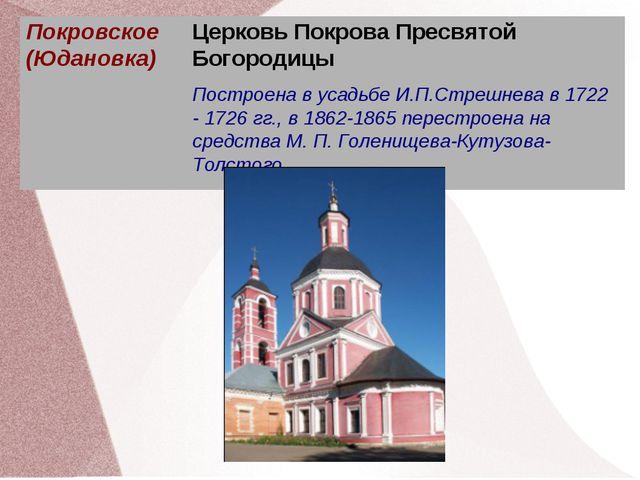 Покровское (Юдановка)Церковь Покрова Пресвятой Богородицы Построена в усадьб...