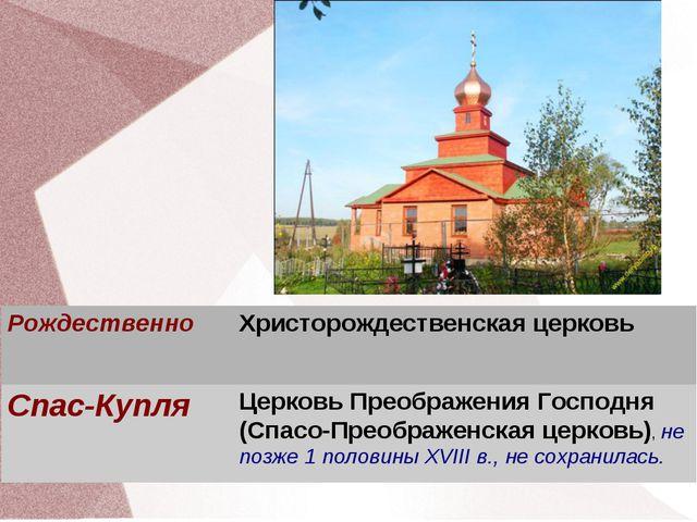 РождественноХристорождественская церковь Спас-КупляЦерковь Преображения Гос...
