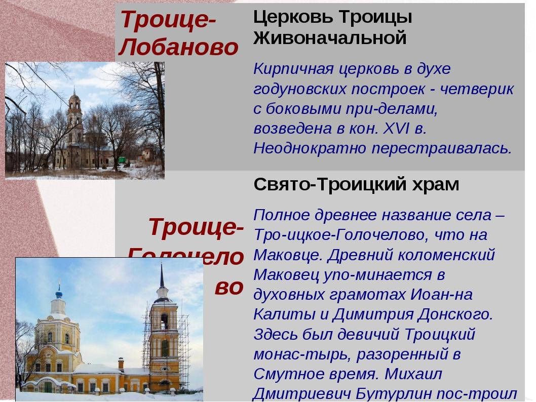 Троице-ЛобановоЦерковь Троицы Живоначальной Кирпичная церковь в духе годунов...