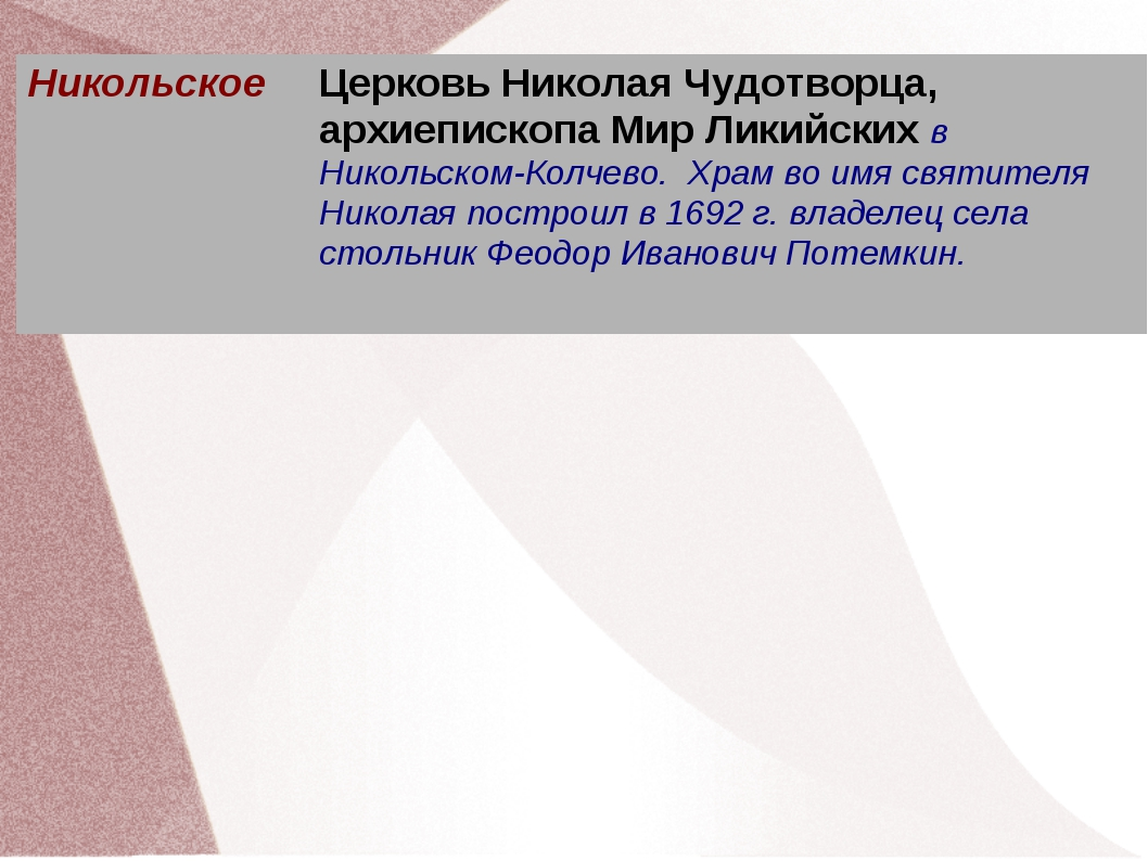 НикольскоеЦерковь Николая Чудотворца, архиепископа Мир Ликийских в Никольско...