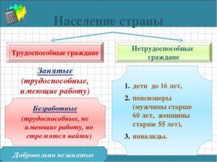 Население страны Трудоспособные граждане Нетрудоспособные граждане Занятые (т