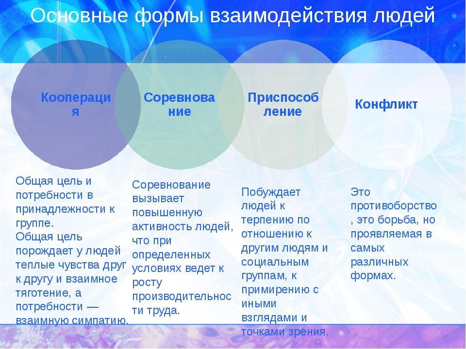 Основные формы взаимодействия людей Общая цель и потребности в принадлежности...
