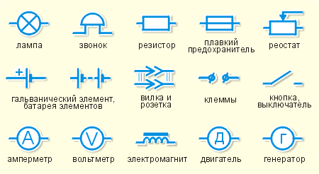 В физике все электроприборы имеют условные обозначения: - Фото 6868/22