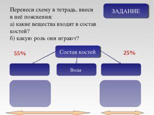 ЗАДАНИЕ Перенеси схему в тетрадь, внеси в неё пояснения: а) какие вещества вх