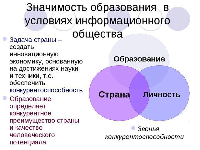 Значимость образования в условиях информационного общества Задача страны – со...