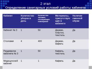 2 этап Определение санитарных условий работы кабинета Кабинет Количество убор