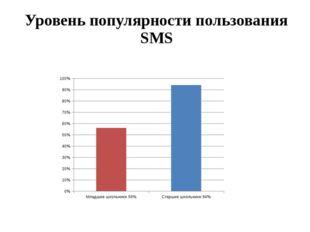 Уровень популярности пользования SMS