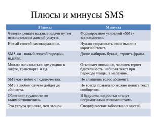 Плюсы и минусы SMS Плюсы Минусы Человек решает важные задачи путем использова