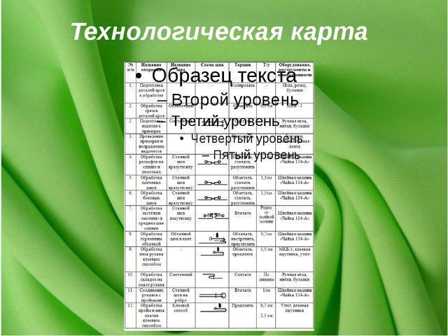 Технологическая карта