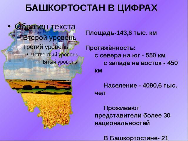 БАШКОРТОСТАН В ЦИФРАХ Площадь-143,6 тыс. км Протяжённость: с севера на юг - 5...