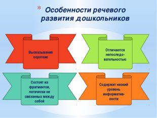 Особенности речевого развития дошкольников Состоят из фрагментов, логически н