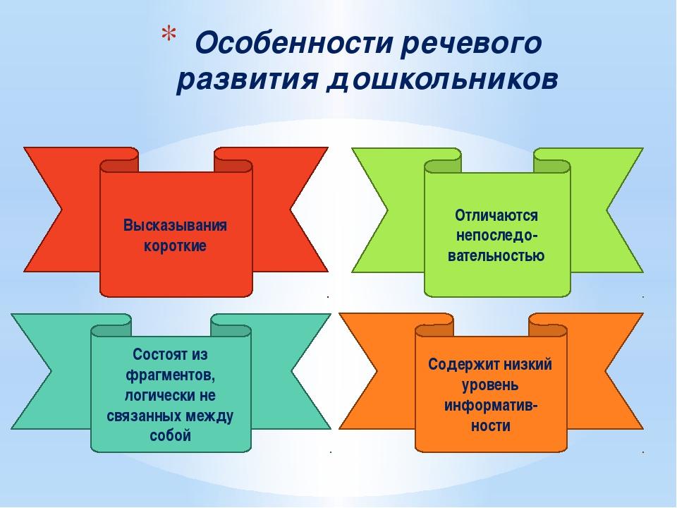 Особенности речевого развития дошкольников Состоят из фрагментов, логически н...
