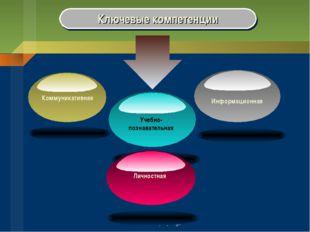Company Logo Ключевые компетенции Коммуникативная Учебно- познавательная Личн