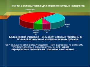 5) Места, используемые для ношения сотовых телефонов:  Большинство учащихся