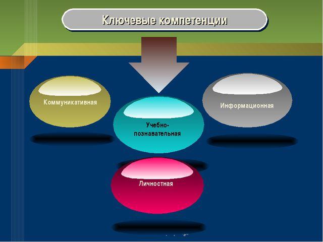 Company Logo Ключевые компетенции Коммуникативная Учебно- познавательная Личн...