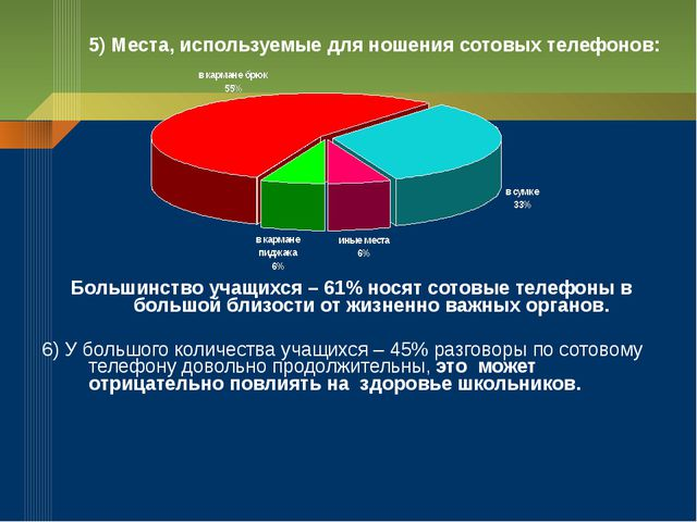 5) Места, используемые для ношения сотовых телефонов:  Большинство учащихся...