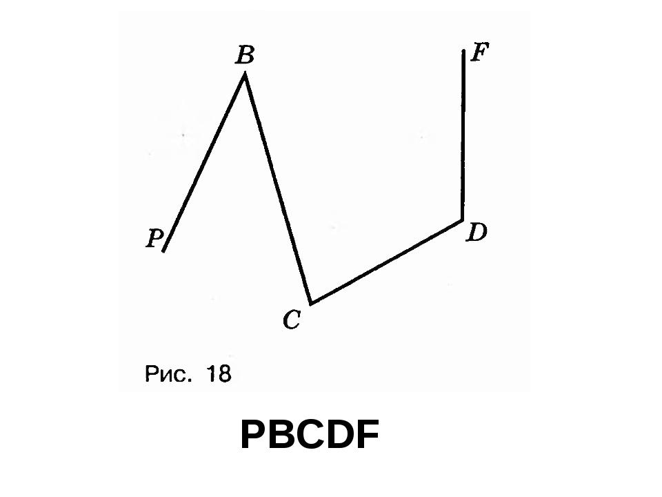 PBCDF