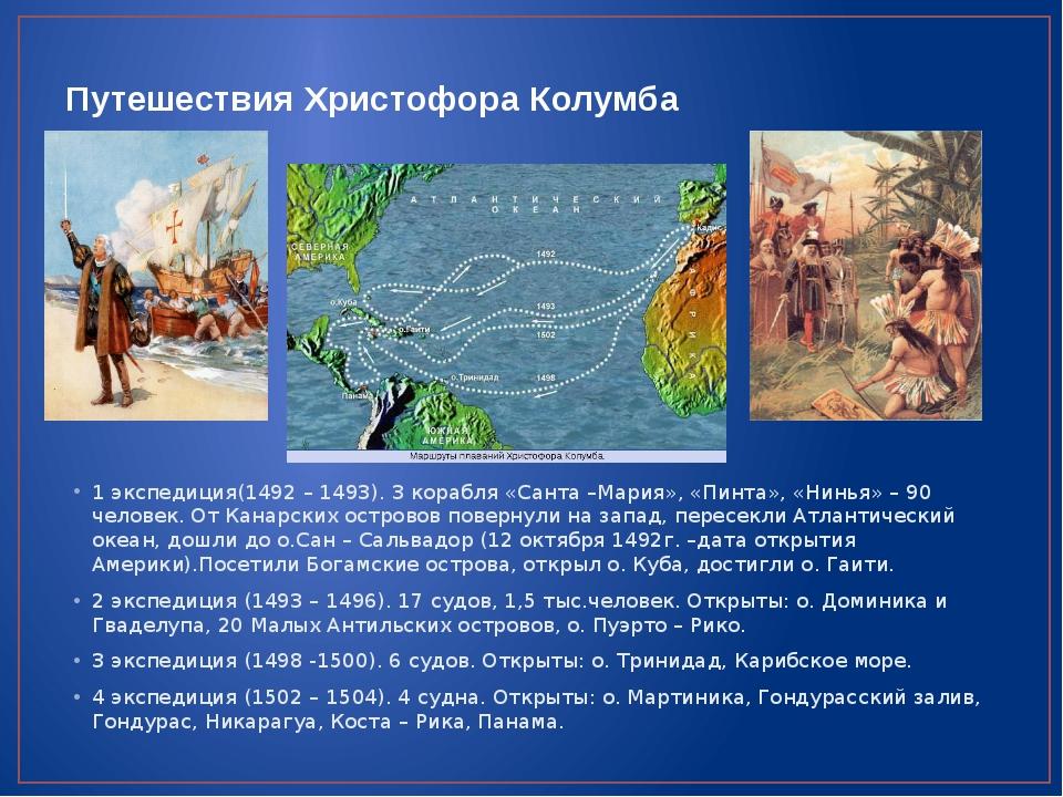 Открытие христофора колумба в картинках