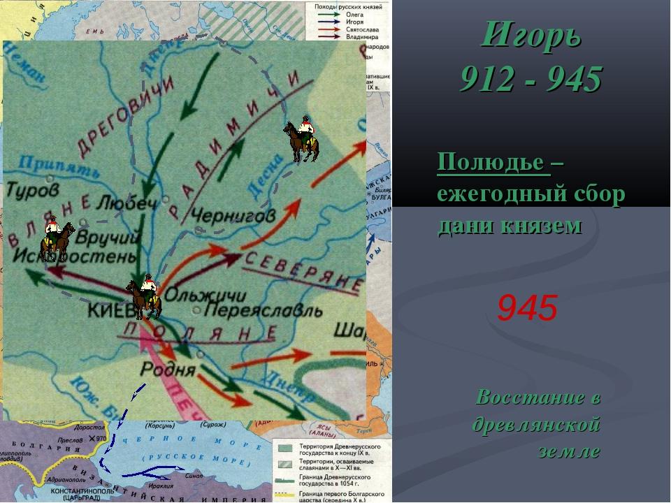 Игорь 912 - 945 Полюдье – ежегодный сбор дани князем 945 Восстание в древлянс...