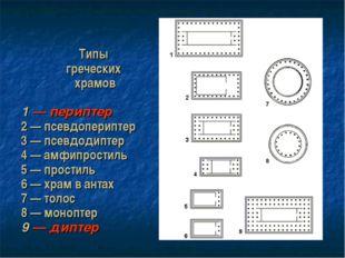 Типы греческих храмов 1 — периптер 2 — псевдопериптер 3 — псевдодиптер 4 — ам