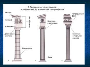Храм Посейдона(Геры) в Пестуме. V в.до н.э. Храм божества имел прямоугольное