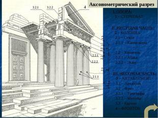 Аксонометрический разрез I. ОПОРА: 1 – СТЕРЕОБАТ II. НЕСУЩАЯ ЧАСТЬ: 2 – КОЛОН