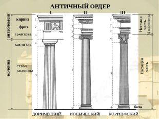 АНТИЧНЫЙ ОРДЕР ДОРИЧЕСКИЙ ИОНИЧЕСКИЙ КОРИНФСКИЙ колонна капитель ствол колонн
