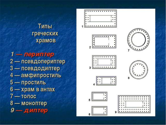 Типы греческих храмов 1 — периптер 2 — псевдопериптер 3 — псевдодиптер 4 — ам...