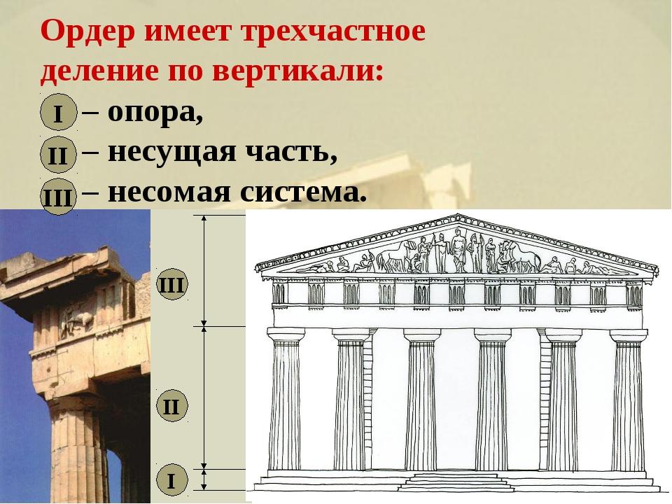 Ордер имеет трехчастное деление по вертикали: – опора, – несущая часть, – не...
