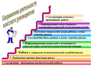 Составление программы воспитательной работы Работа с социально-психологическ