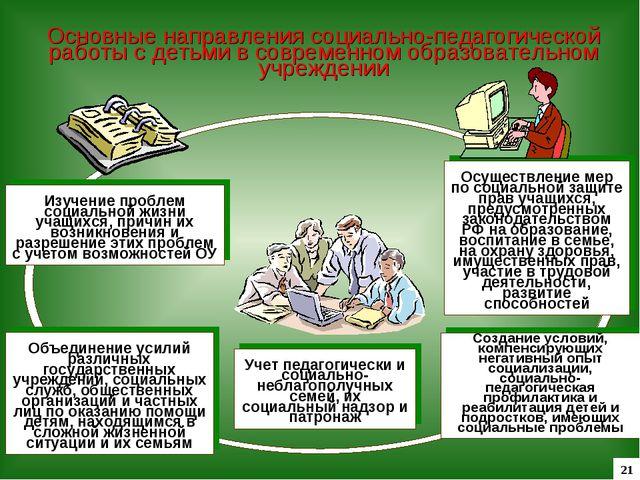 Основные направления социально-педагогической работы с детьми в современном о...