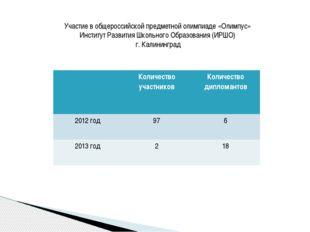 Участие в общероссийской предметной олимпиаде «Олимпус» Институт Развития Шко