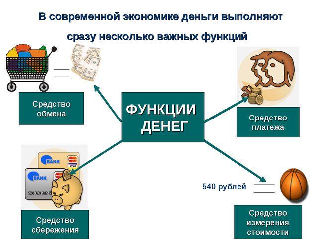 В современной экономике деньги выполняют сразу несколько важных функций 540...