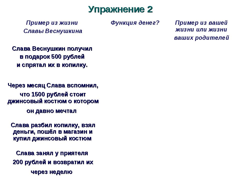 Упражнение 2 Пример из жизни Славы ВеснушкинаФункция денег?Пример из вашей...