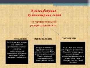 Классификация компьютерных сетей по территориальной распространенности локаль