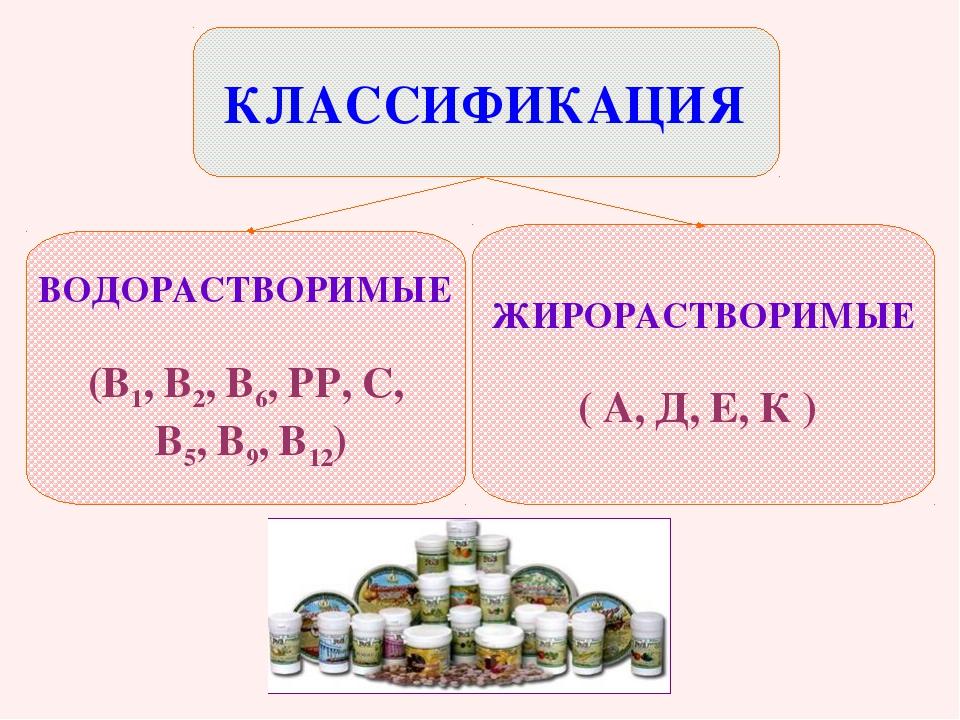 ВОДОРАСТВОРИМЫЕ (В1, В2, В6, РР, С, В5, В9, В12) ЖИРОРАСТВОРИМЫЕ ( А, Д, Е, К...
