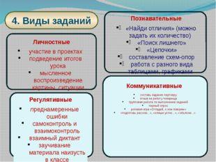 4. Виды заданий Личностные участие в проектах подведение итогов урока мыслен