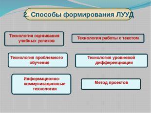 2. Способы формирования ЛУУД Технология оценивания учебных успехов Метод про