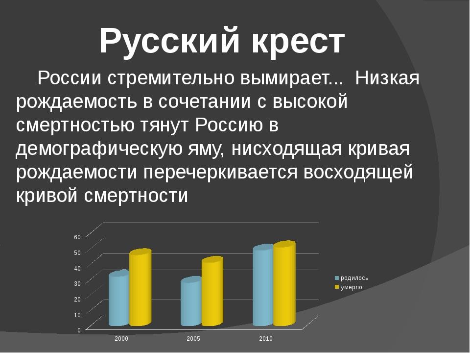 России стремительно вымирает... Низкая рождаемость в сочетании с высокой сме...