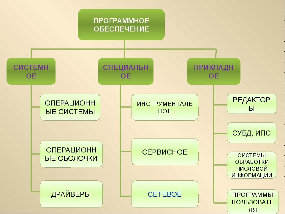 Информационно-поисковые системы – ИПС программы, предназначенные для создани...