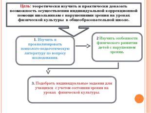 Цель: теоретически изучить и практически доказать возможность осуществления и