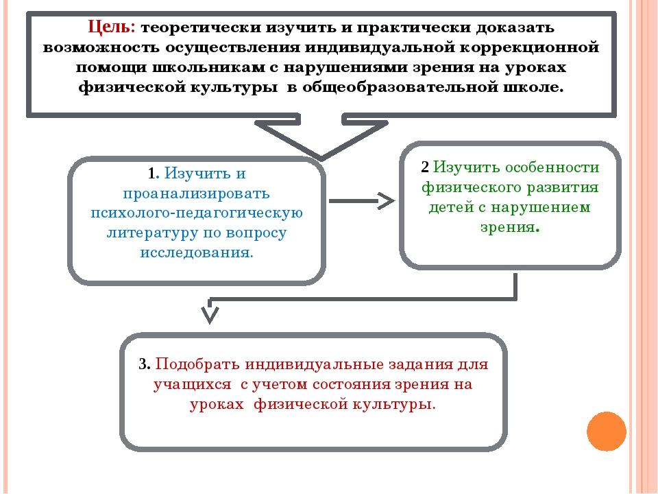 Цель: теоретически изучить и практически доказать возможность осуществления и...