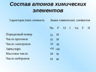 Состав атомов химических элементов 11 11 11 +11 12 23 15 15 15 +15 16 31 Хара