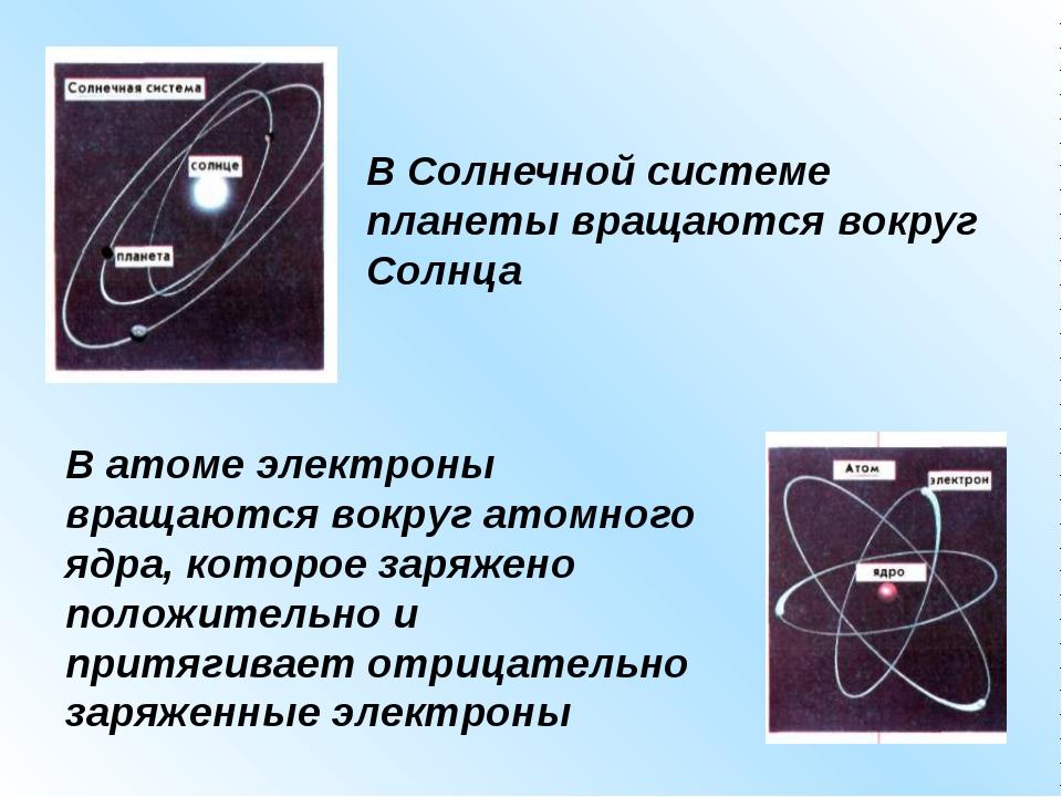В Солнечной системе планеты вращаются вокруг Солнца В атоме электроны вращают...