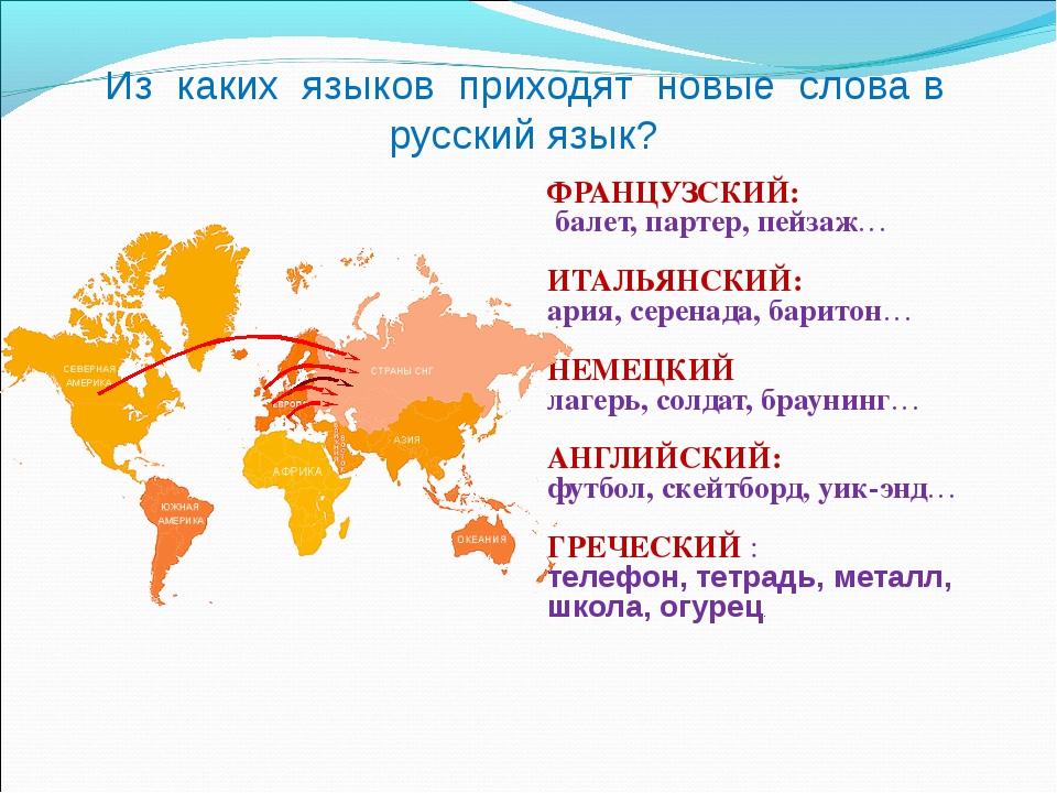 Из каких языков приходят новые слова в русский язык? ФРАНЦУЗСКИЙ: балет, парт...